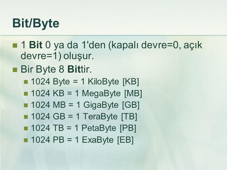 Bit/Byte 1 Bit 0 ya da 1 den (kapalı devre=0, açık devre=1) oluşur.