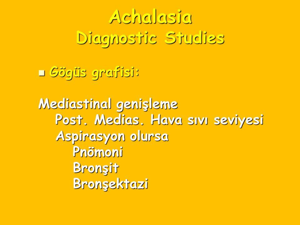 Achalasia Diagnostic Studies