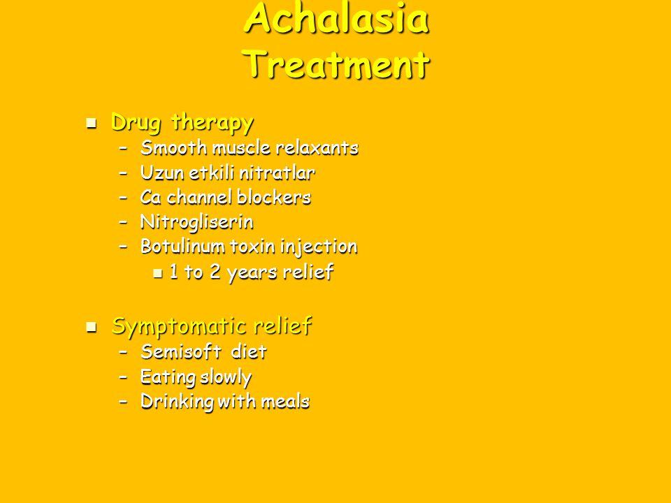 Achalasia Treatment Drug therapy Symptomatic relief