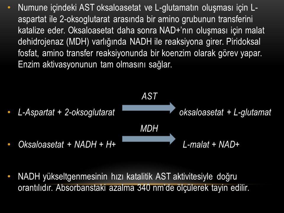 Numune içindeki AST oksaloasetat ve L-glutamatın oluşması için L- aspartat ile 2-oksoglutarat arasında bir amino grubunun transferini katalize eder. Oksaloasetat daha sonra NAD+'nın oluşması için malat dehidrojenaz (MDH) varlığında NADH ile reaksiyona girer. Piridoksal fosfat, amino transfer reaksiyonunda bir koenzim olarak görev yapar. Enzim aktivasyonunun tam olmasını sağlar.