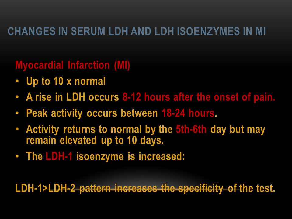 Changes in Serum LDH and LDH Isoenzymes in MI