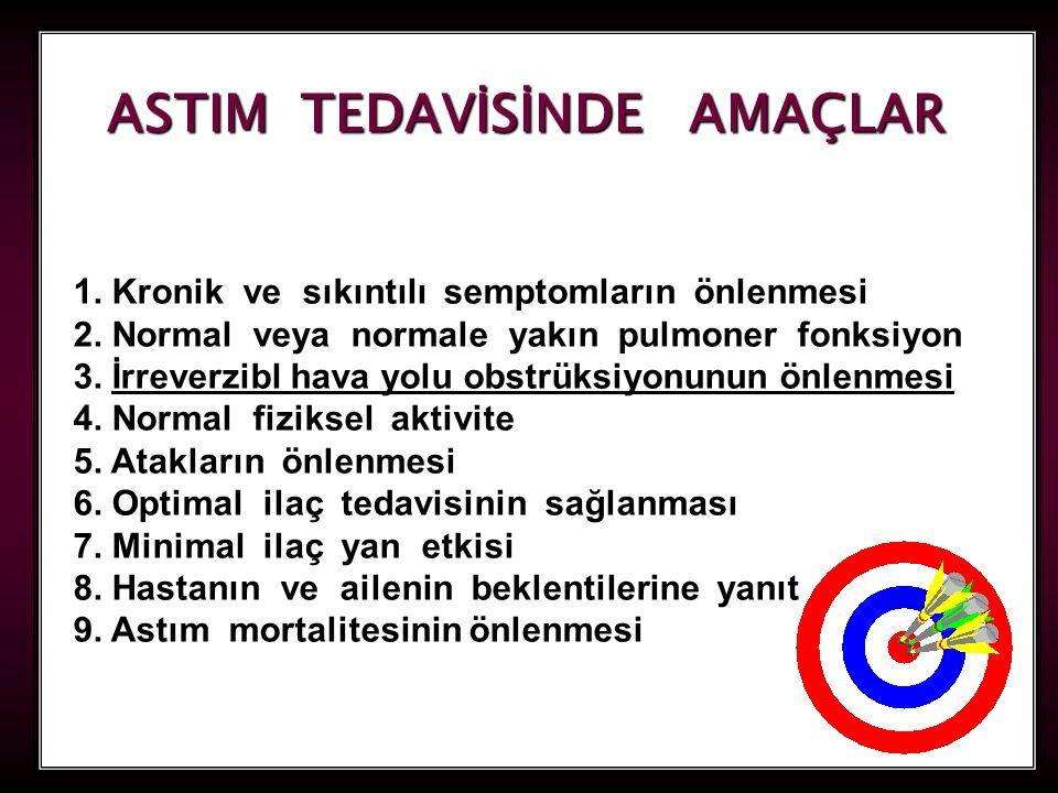 ASTIM TEDAVİSİNDE AMAÇLAR