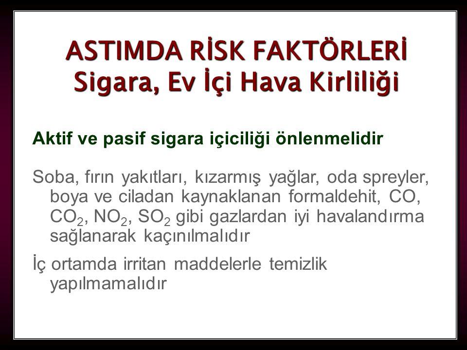 ASTIMDA RİSK FAKTÖRLERİ Sigara, Ev İçi Hava Kirliliği