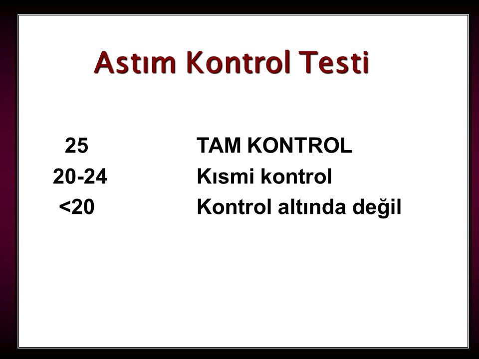 Astım Kontrol Testi 25 TAM KONTROL 20-24 Kısmi kontrol