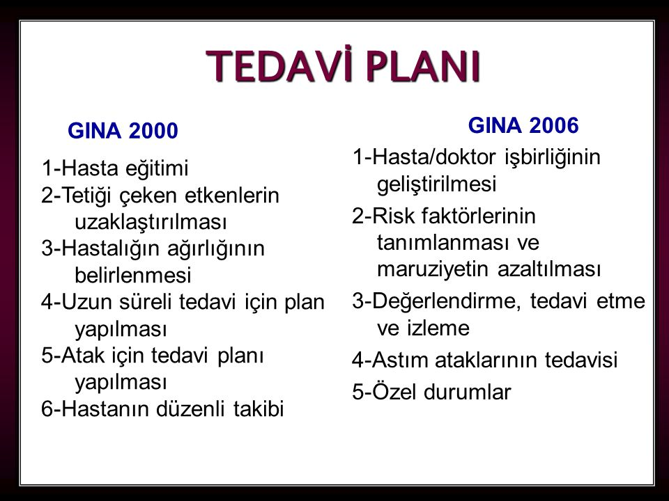 TEDAVİ PLANI GINA 2006. GINA 2000. 1-Hasta/doktor işbirliğinin geliştirilmesi. 2-Risk faktörlerinin tanımlanması ve maruziyetin azaltılması.