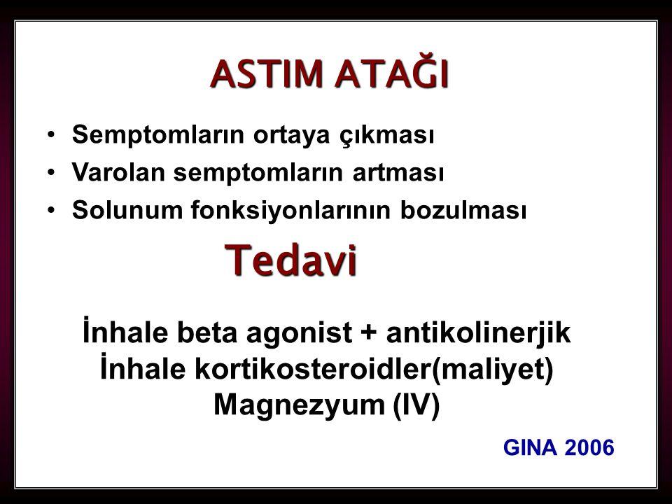 İnhale beta agonist + antikolinerjik İnhale kortikosteroidler(maliyet)