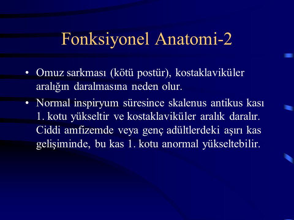 Fonksiyonel Anatomi-2 Omuz sarkması (kötü postür), kostaklaviküler aralığın daralmasına neden olur.
