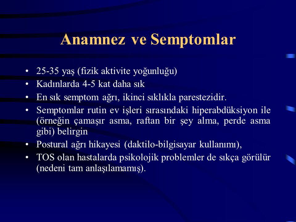 Anamnez ve Semptomlar 25-35 yaş (fizik aktivite yoğunluğu)