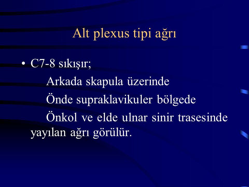 Alt plexus tipi ağrı C7-8 sıkışır; Arkada skapula üzerinde