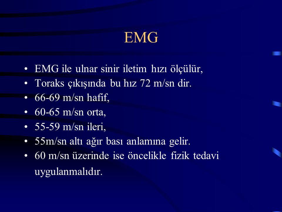 EMG EMG ile ulnar sinir iletim hızı ölçülür,