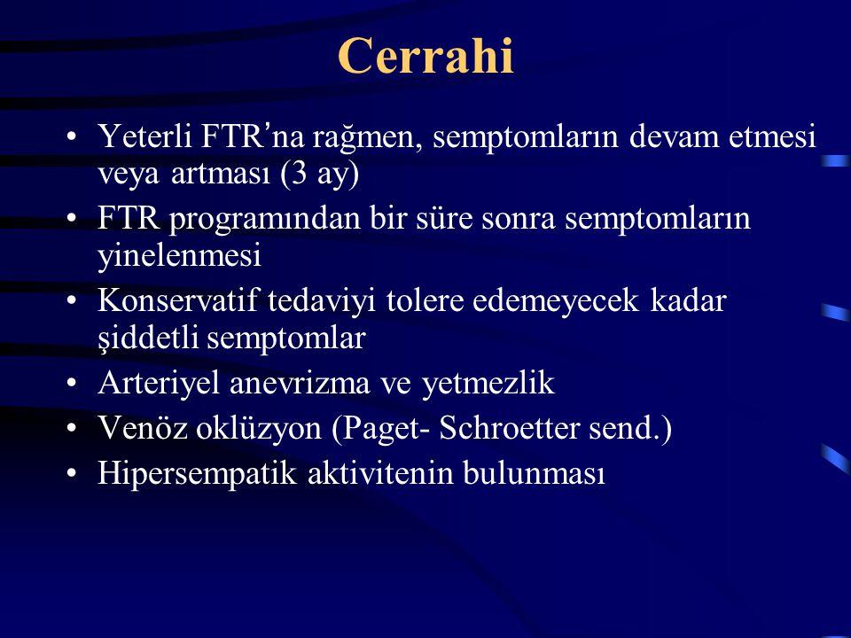 Cerrahi Yeterli FTR'na rağmen, semptomların devam etmesi veya artması (3 ay) FTR programından bir süre sonra semptomların yinelenmesi.