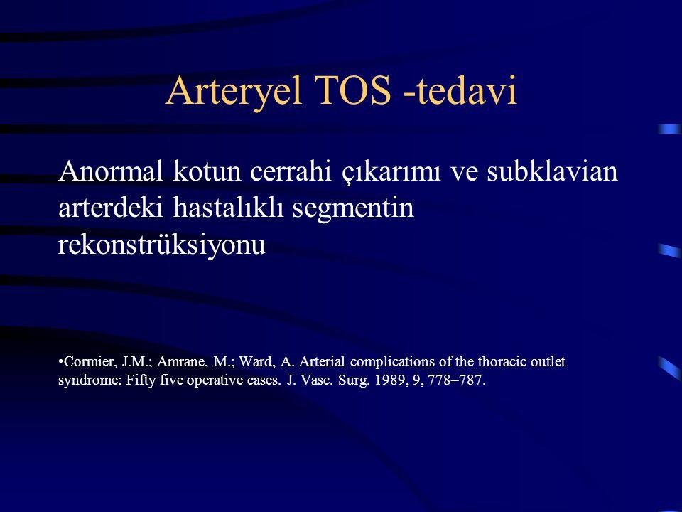 Arteryel TOS -tedavi Anormal kotun cerrahi çıkarımı ve subklavian arterdeki hastalıklı segmentin rekonstrüksiyonu.