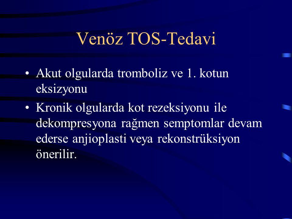 Venöz TOS-Tedavi Akut olgularda tromboliz ve 1. kotun eksizyonu