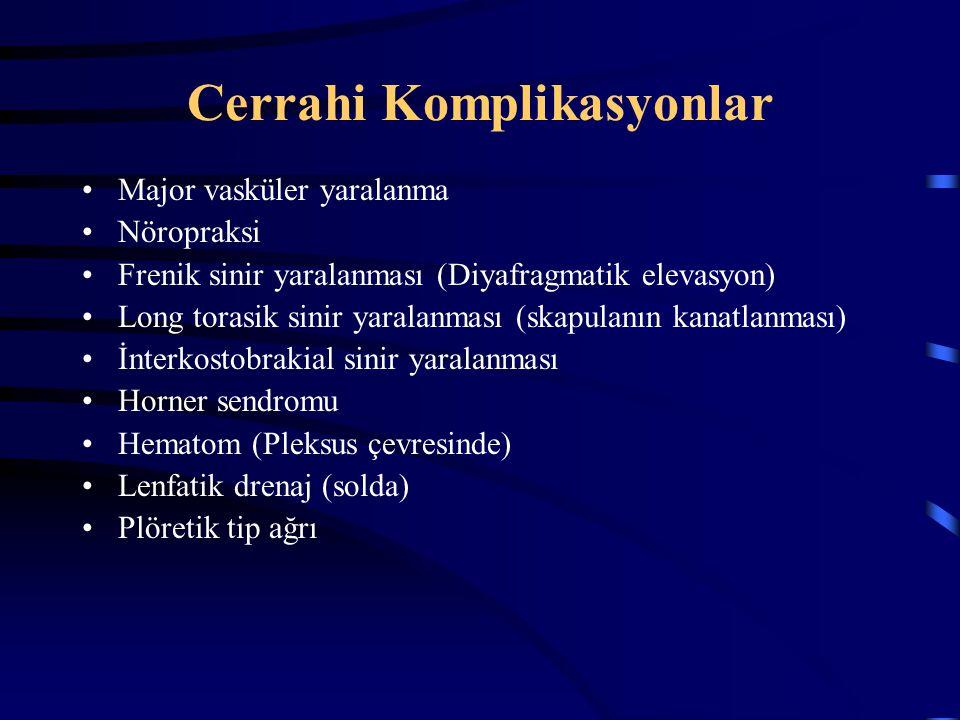 Cerrahi Komplikasyonlar