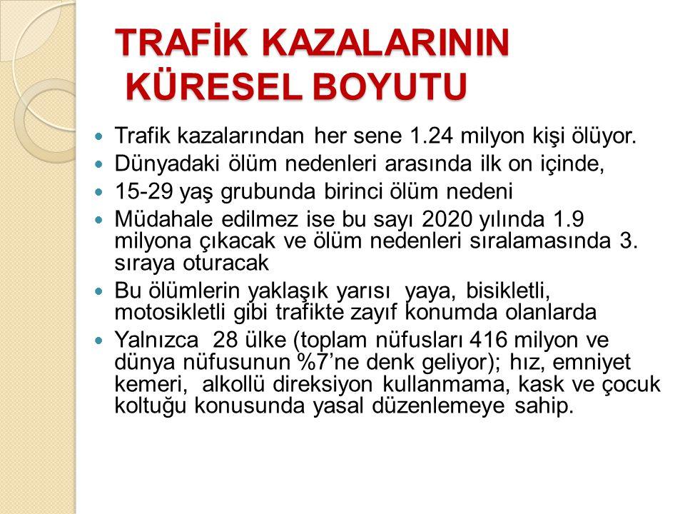 TRAFİK KAZALARININ KÜRESEL BOYUTU