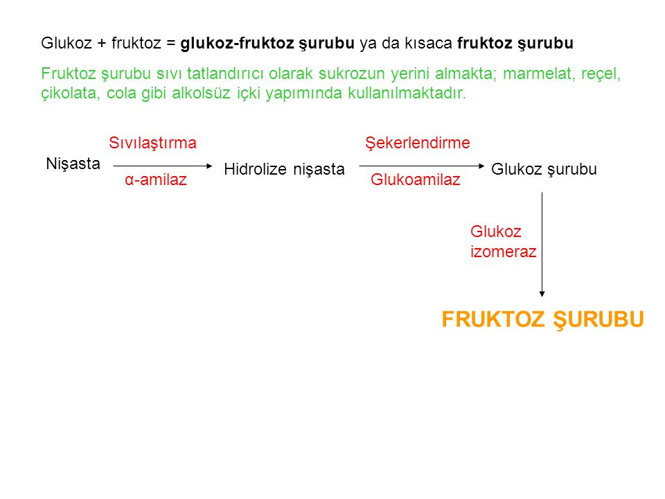 Glukoz + fruktoz = glukoz-fruktoz şurubu ya da kısaca fruktoz şurubu