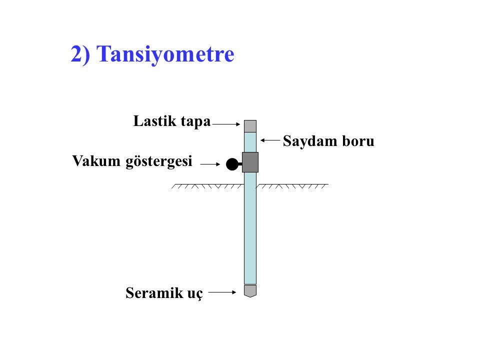 2) Tansiyometre Lastik tapa Saydam boru Vakum göstergesi Seramik uç