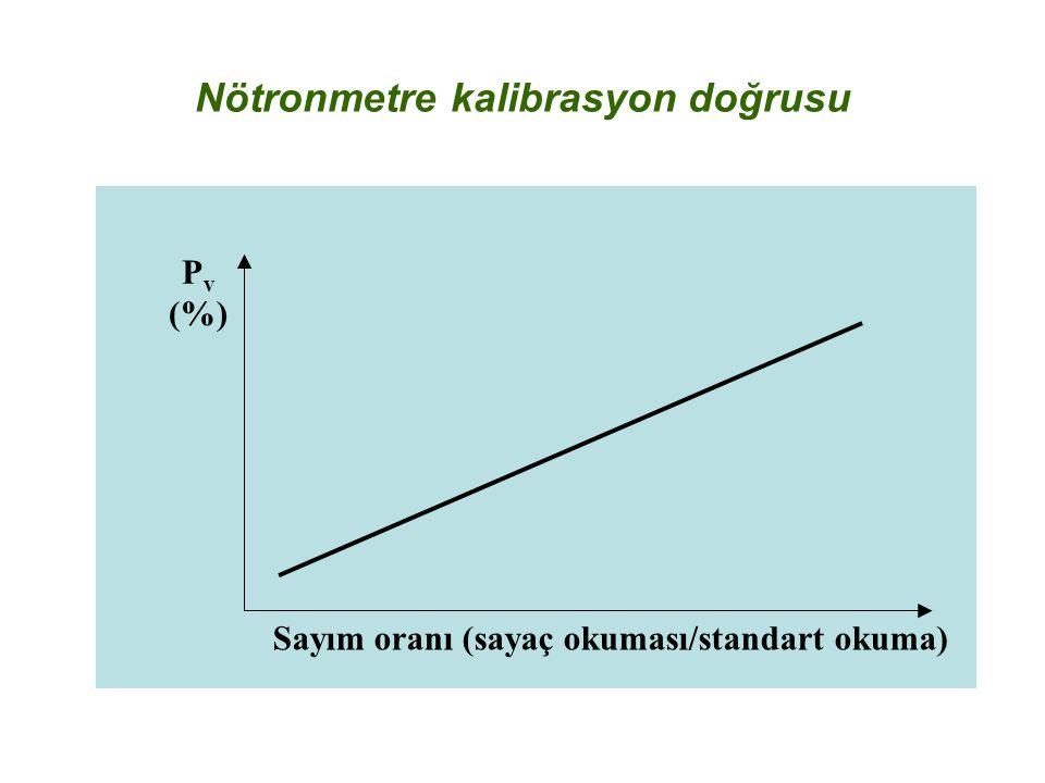 Nötronmetre kalibrasyon doğrusu