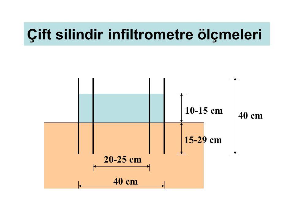 Çift silindir infiltrometre ölçmeleri