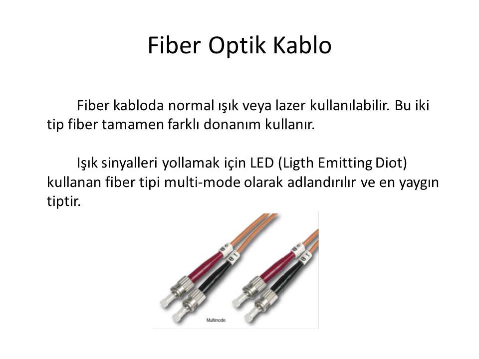 Fiber Optik Kablo Fiber kabloda normal ışık veya lazer kullanılabilir. Bu iki tip fiber tamamen farklı donanım kullanır.