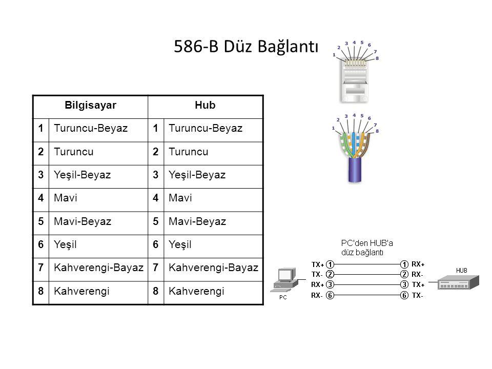 586-B Düz Bağlantı Bilgisayar Hub 1 Turuncu-Beyaz 2 Turuncu 3