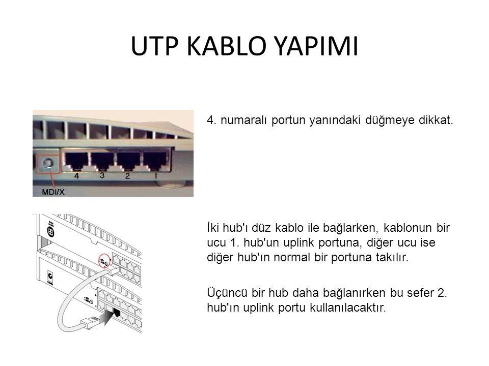 UTP KABLO YAPIMI 4. numaralı portun yanındaki düğmeye dikkat.
