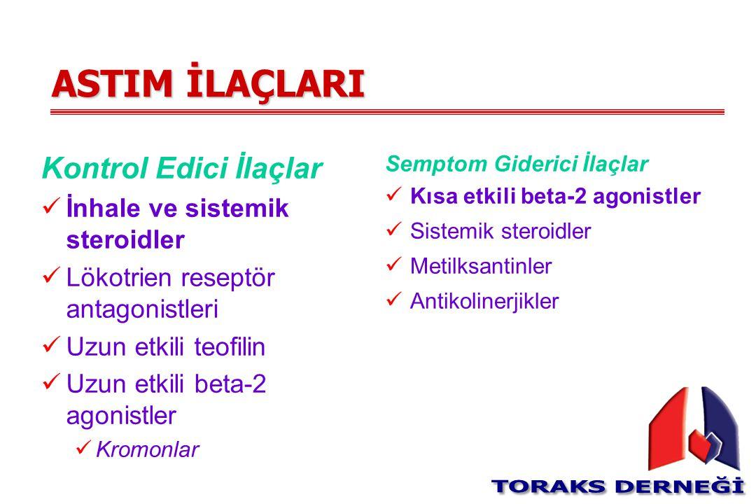 ASTIM İLAÇLARI Kontrol Edici İlaçlar İnhale ve sistemik steroidler