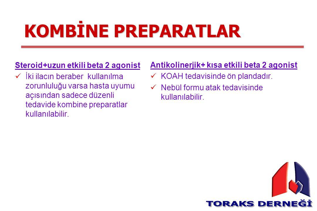 KOMBİNE PREPARATLAR Steroid+uzun etkili beta 2 agonist