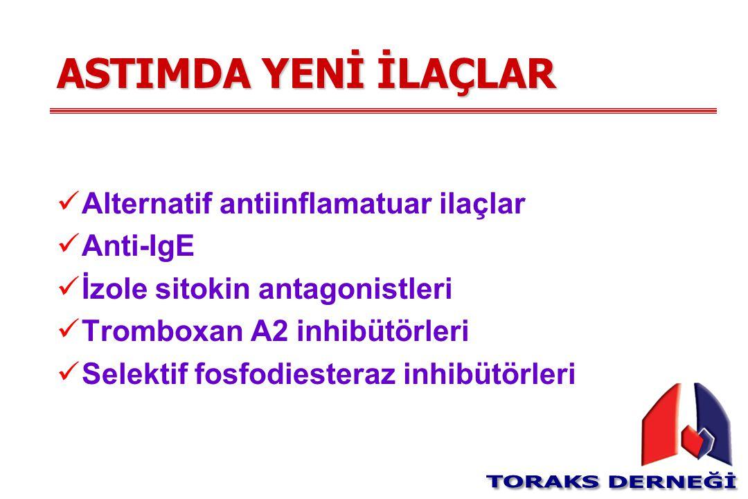 ASTIMDA YENİ İLAÇLAR Alternatif antiinflamatuar ilaçlar Anti-IgE