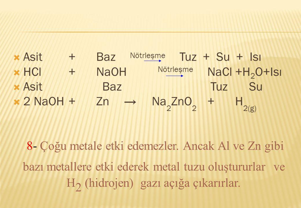 Asit + Baz Nötrleşme Tuz + Su + Isı