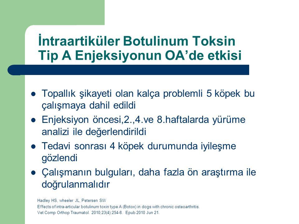İntraartiküler Botulinum Toksin Tip A Enjeksiyonun OA'de etkisi