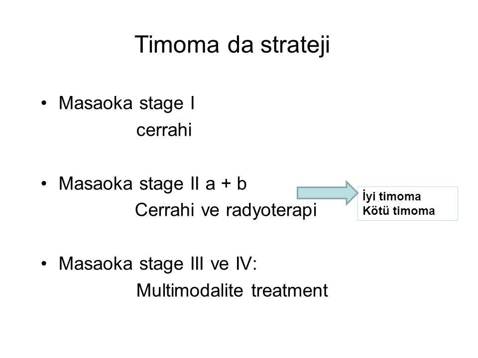 Timoma da strateji Masaoka stage I cerrahi Masaoka stage II a + b
