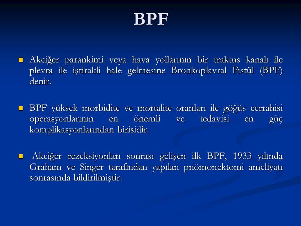 BPF Akciğer parankimi veya hava yollarının bir traktus kanalı ile plevra ile iştirakli hale gelmesine Bronkoplavral Fistül (BPF) denir.