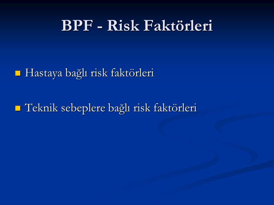 BPF - Risk Faktörleri Hastaya bağlı risk faktörleri