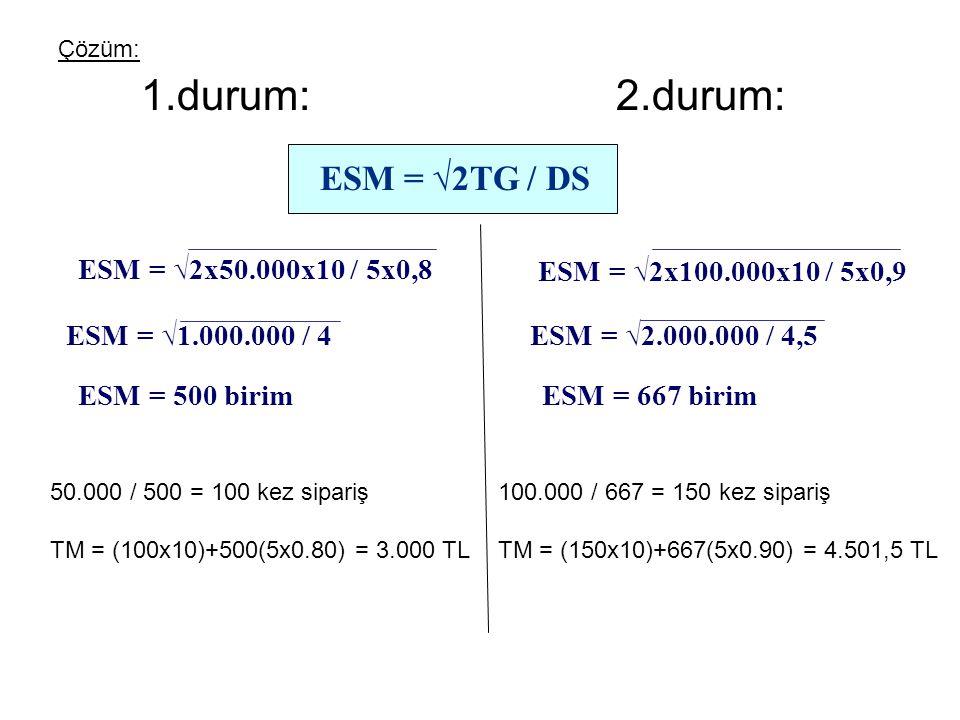 1.durum: 2.durum: ESM = √2TG / DS ESM = √2x50.000x10 / 5x0,8