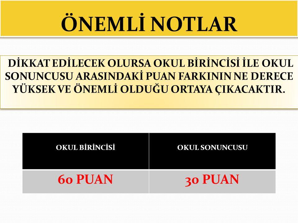 ÖNEMLİ NOTLAR 60 PUAN 30 PUAN