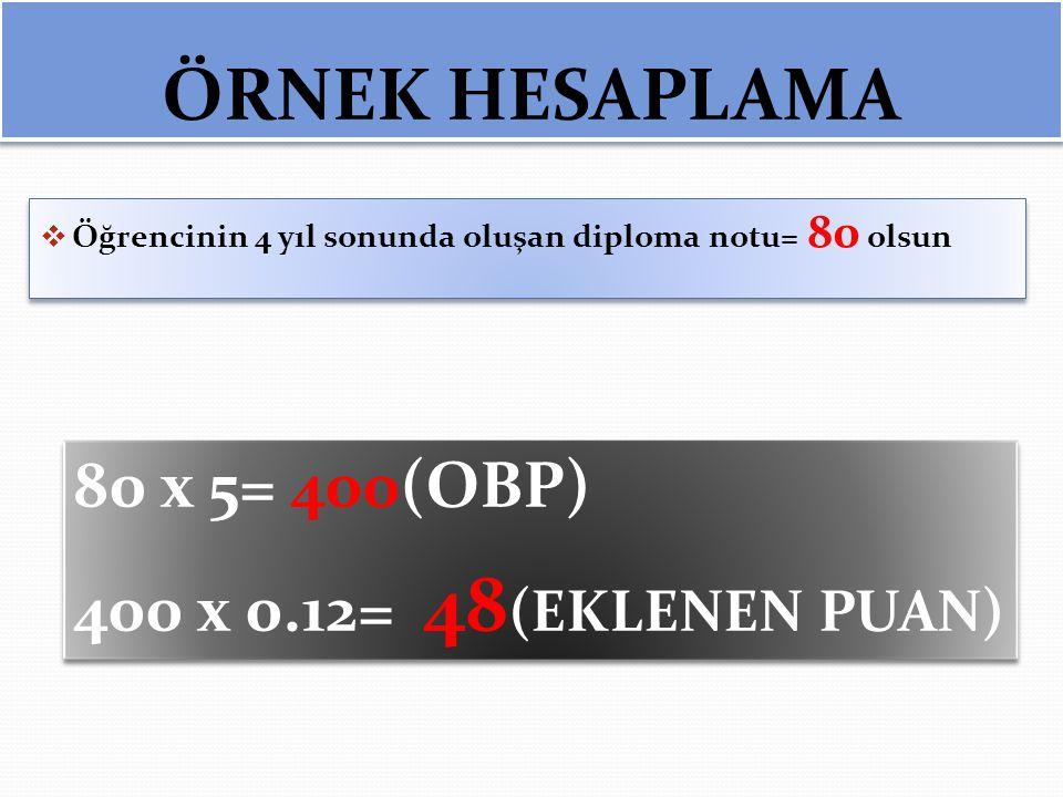 ÖRNEK HESAPLAMA 80 x 5= 400(OBP) 400 x 0.12= 48(EKLENEN PUAN)
