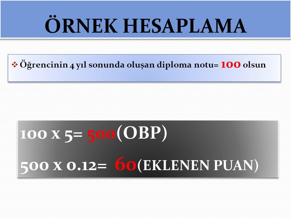 ÖRNEK HESAPLAMA 100 x 5= 500(OBP) 500 x 0.12= 60(EKLENEN PUAN)