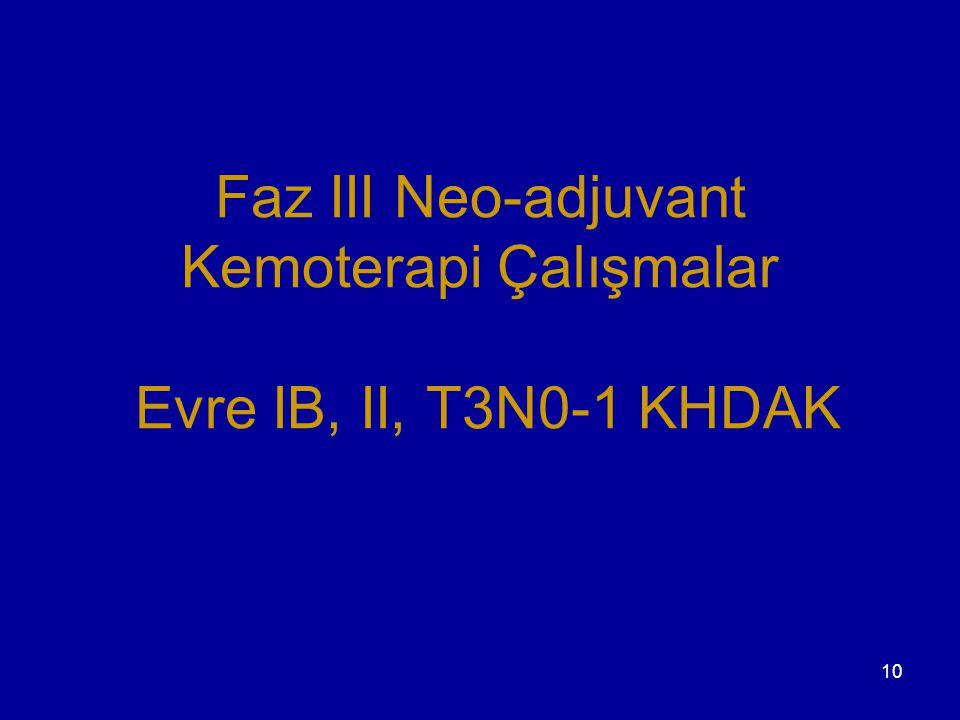 Faz III Neo-adjuvant Kemoterapi Çalışmalar Evre IB, II, T3N0-1 KHDAK