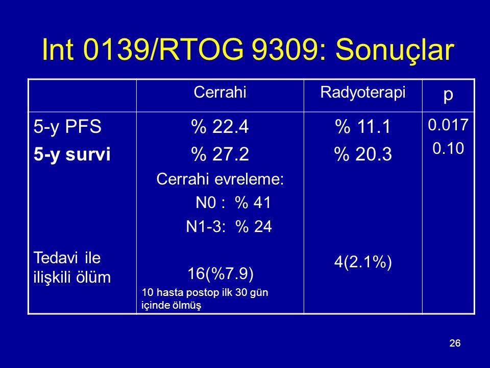 Int 0139/RTOG 9309: Sonuçlar p 5-y PFS 5-y survi % 22.4 % 27.2 % 11.1