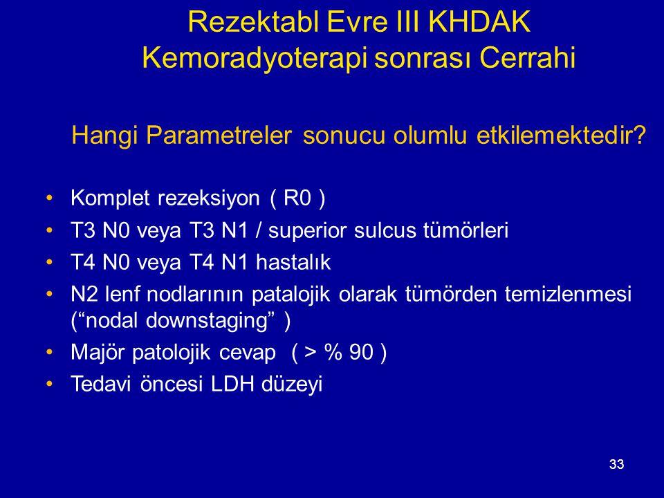 Rezektabl Evre III KHDAK Kemoradyoterapi sonrası Cerrahi Hangi Parametreler sonucu olumlu etkilemektedir