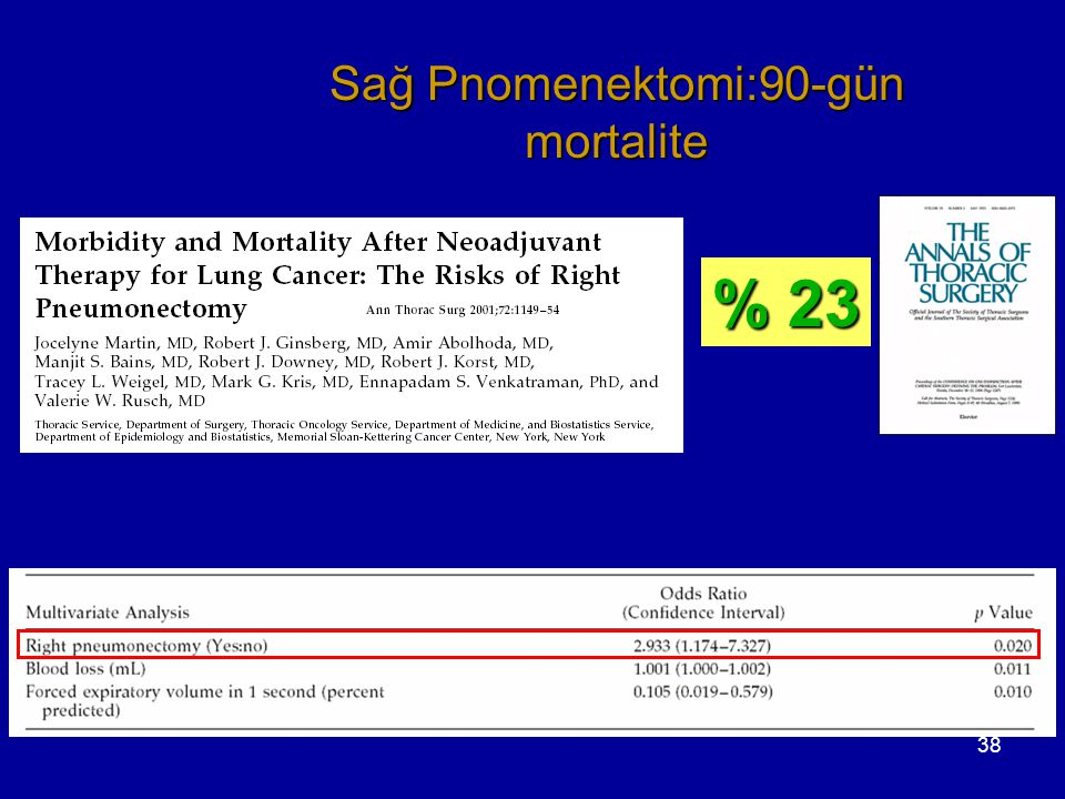 Sağ Pnomenektomi:90-gün mortalite