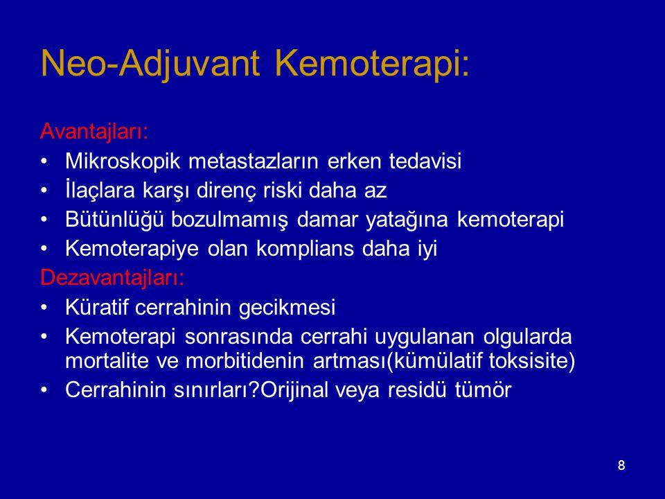 Neo-Adjuvant Kemoterapi: