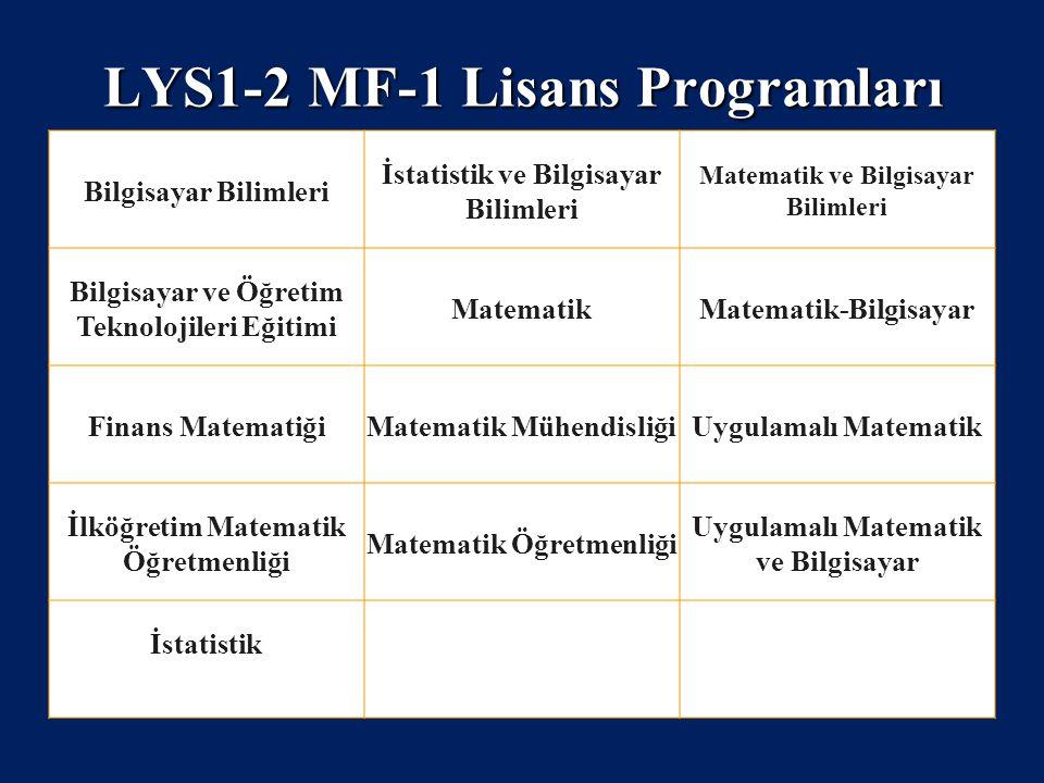 LYS1-2 MF-1 Lisans Programları