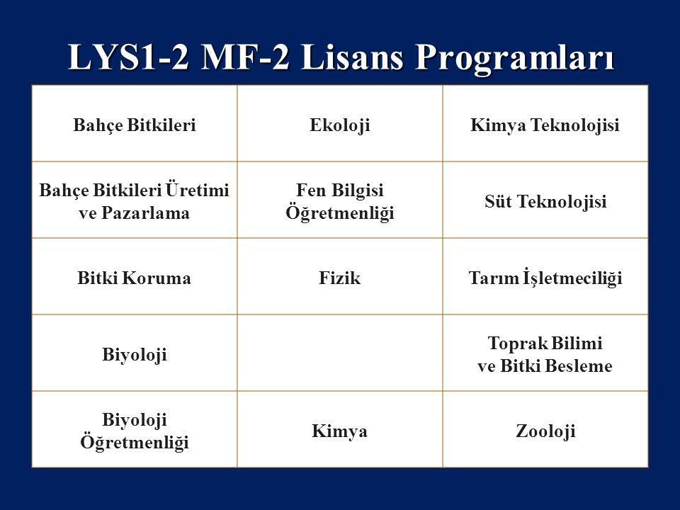 LYS1-2 MF-2 Lisans Programları