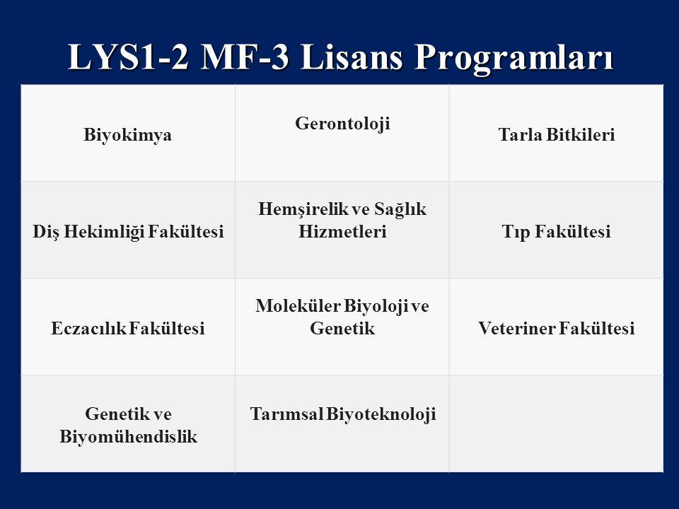 LYS1-2 MF-3 Lisans Programları