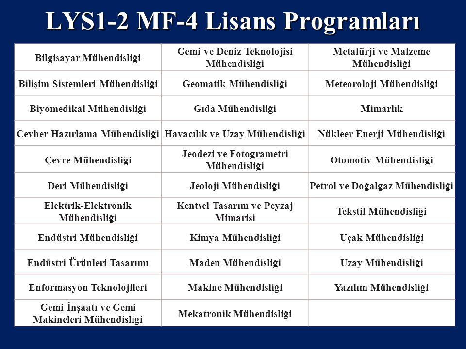 LYS1-2 MF-4 Lisans Programları