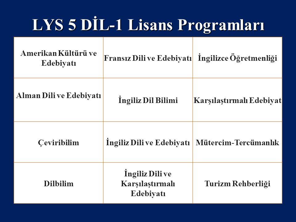 LYS 5 DİL-1 Lisans Programları