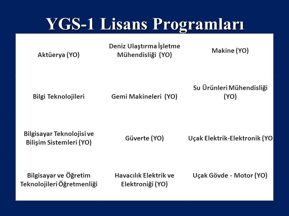 YGS-1 Lisans Programları