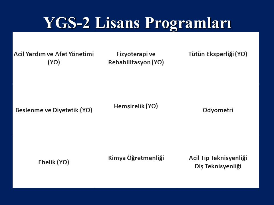 YGS-2 Lisans Programları